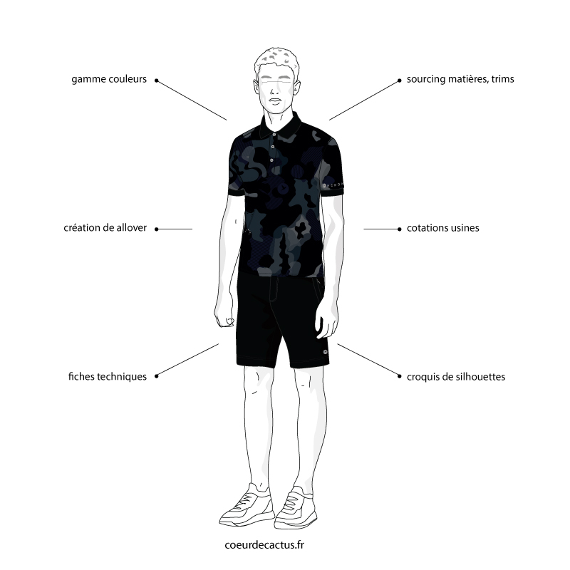 styliste sport running